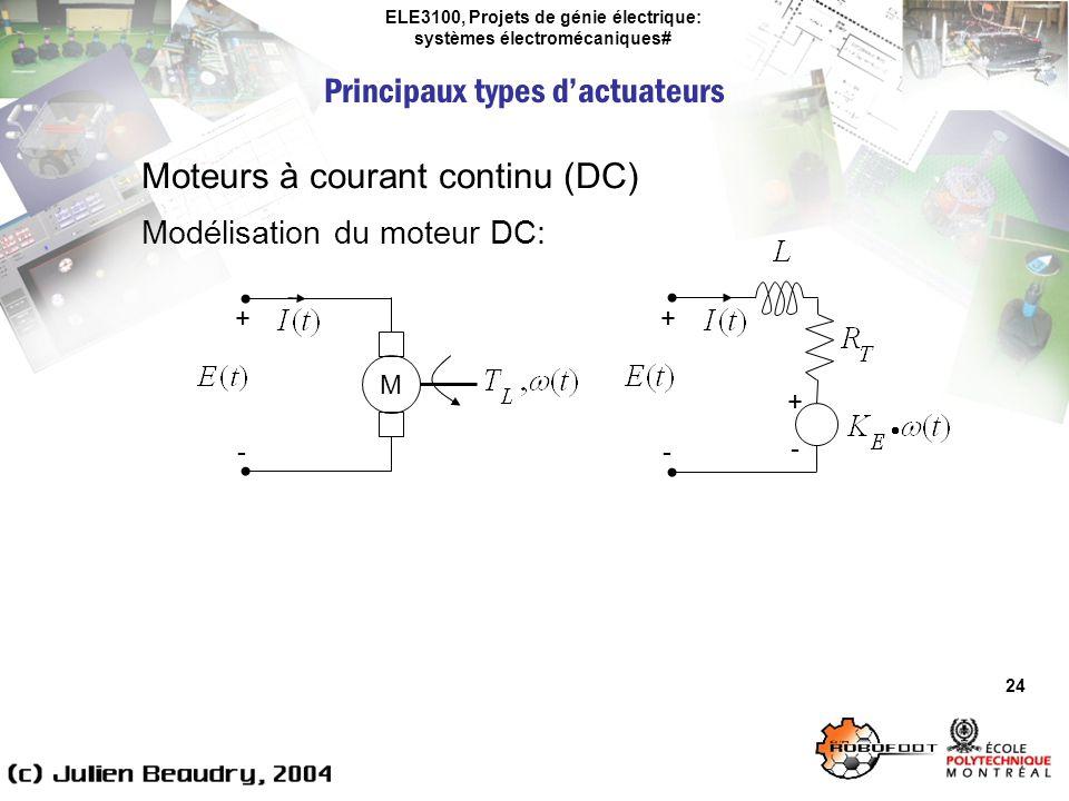 ELE3100, Projets de génie électrique: systèmes électromécaniques# Principaux types dactuateurs 24 Moteurs à courant continu (DC) Modélisation du moteu