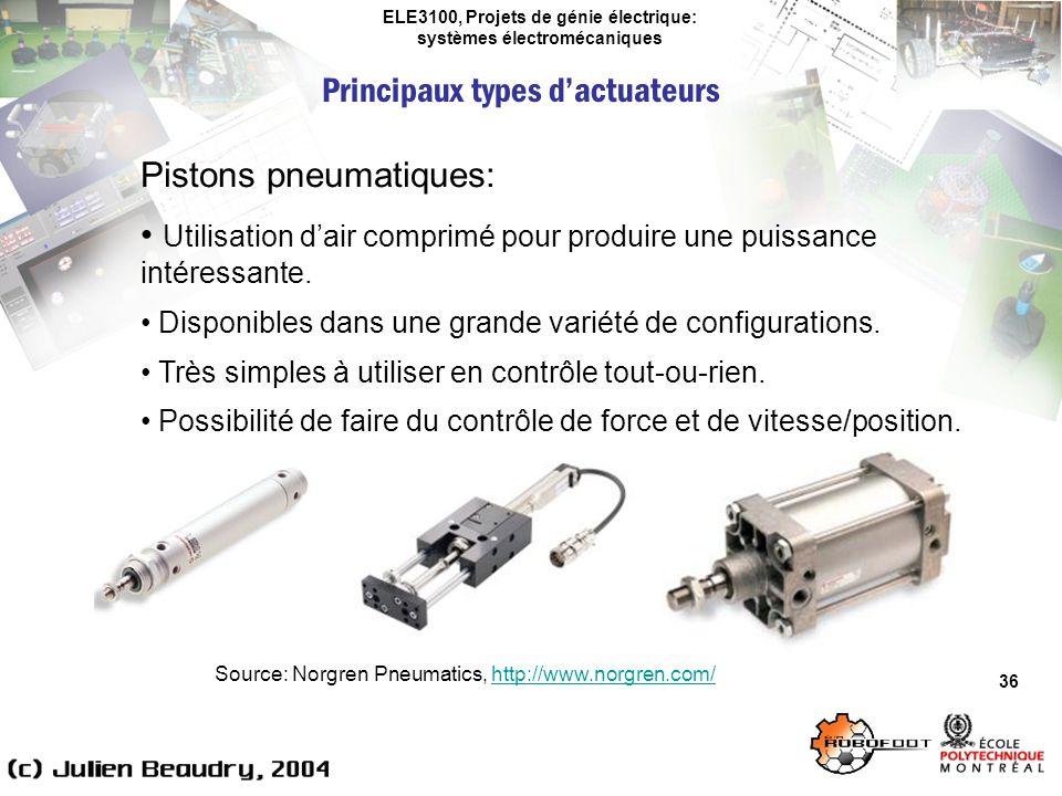 ELE3100, Projets de génie électrique: systèmes électromécaniques Principaux types dactuateurs 36 Pistons pneumatiques: Utilisation dair comprimé pour