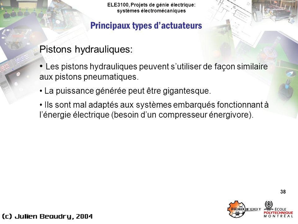 ELE3100, Projets de génie électrique: systèmes électromécaniques Principaux types dactuateurs 38 Pistons hydrauliques: Les pistons hydrauliques peuven