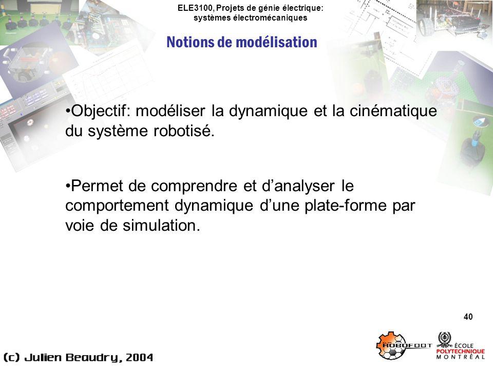 ELE3100, Projets de génie électrique: systèmes électromécaniques Notions de modélisation 40 Objectif: modéliser la dynamique et la cinématique du syst