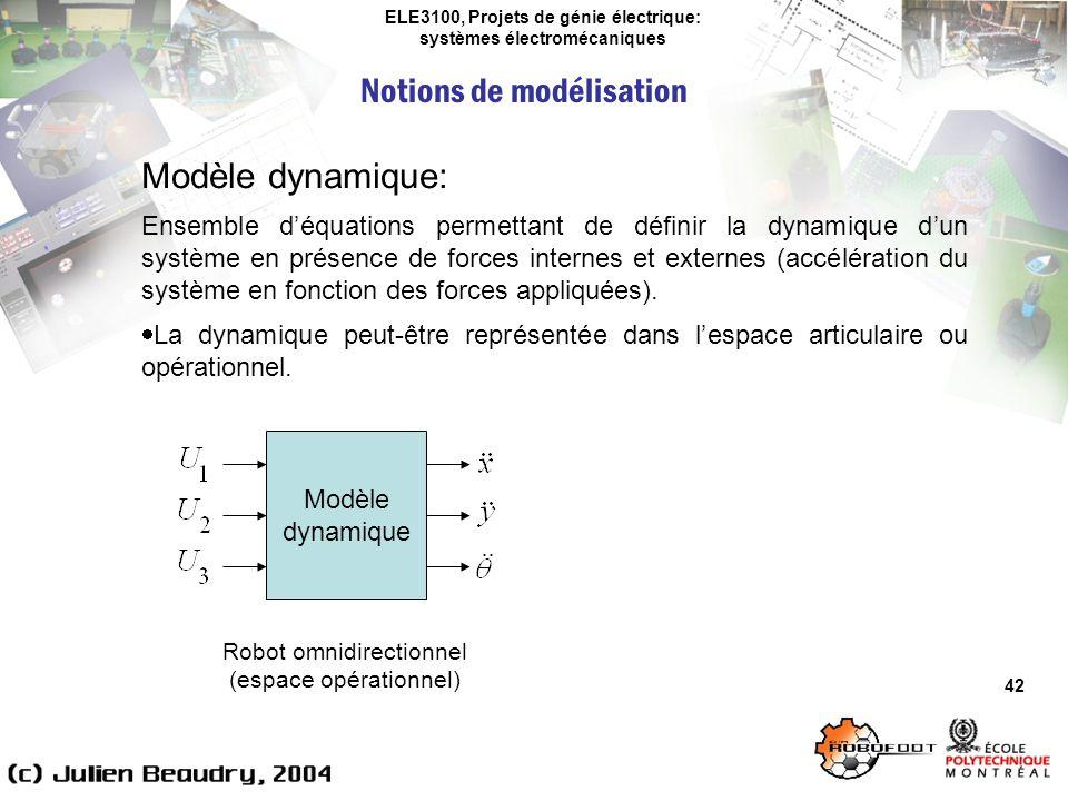 ELE3100, Projets de génie électrique: systèmes électromécaniques Notions de modélisation 42 Modèle dynamique: Ensemble déquations permettant de défini