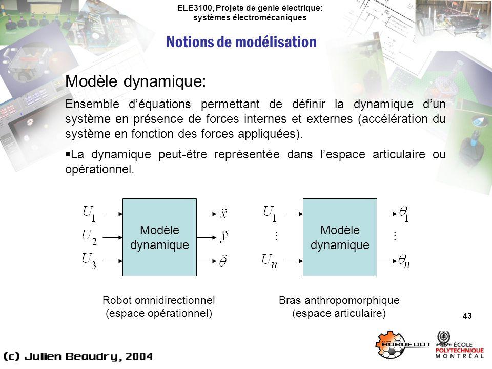ELE3100, Projets de génie électrique: systèmes électromécaniques Notions de modélisation 43 Modèle dynamique: Ensemble déquations permettant de défini
