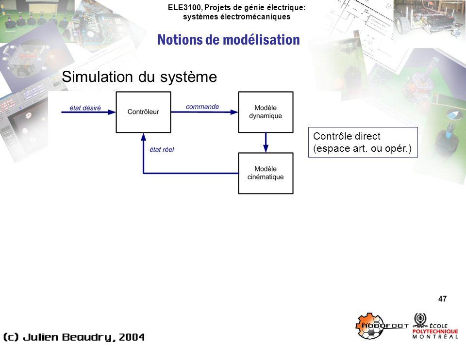 ELE3100, Projets de génie électrique: systèmes électromécaniques Notions de modélisation 47 Simulation du système Contrôle direct (espace art. ou opér