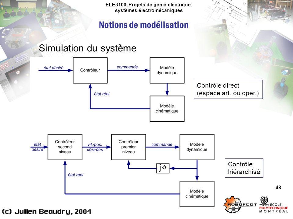 ELE3100, Projets de génie électrique: systèmes électromécaniques Notions de modélisation 48 Simulation du système Contrôle hiérarchisé Contrôle direct