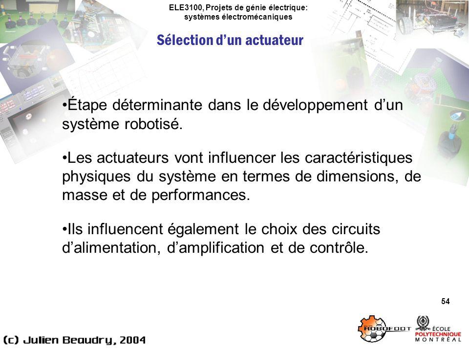 ELE3100, Projets de génie électrique: systèmes électromécaniques Sélection dun actuateur 54 Étape déterminante dans le développement dun système robot