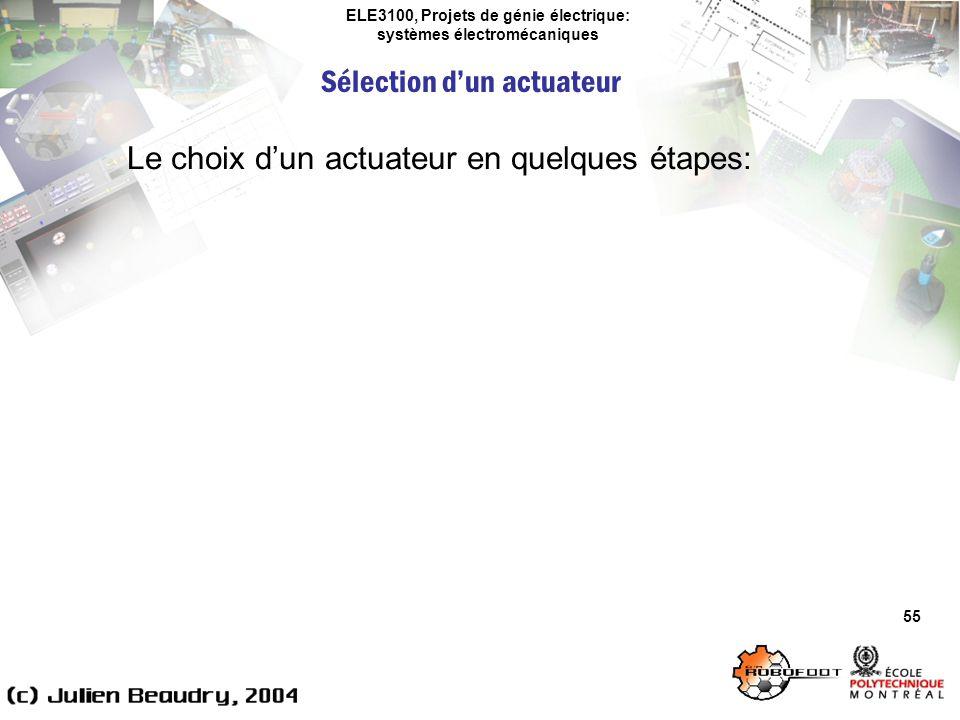 ELE3100, Projets de génie électrique: systèmes électromécaniques Sélection dun actuateur 55 Le choix dun actuateur en quelques étapes: