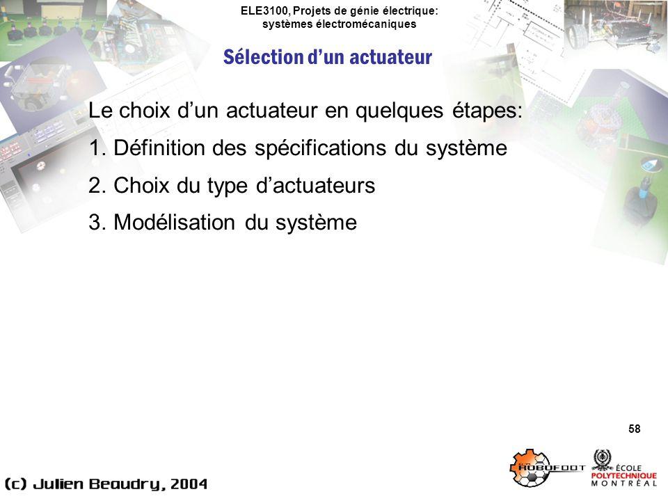 ELE3100, Projets de génie électrique: systèmes électromécaniques Sélection dun actuateur 58 Le choix dun actuateur en quelques étapes: 1.Définition de