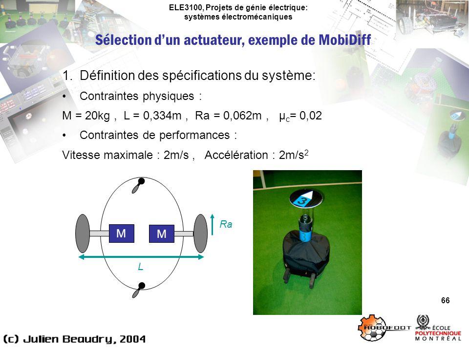 ELE3100, Projets de génie électrique: systèmes électromécaniques 66 1.Définition des spécifications du système: Contraintes physiques : M = 20kg, L =