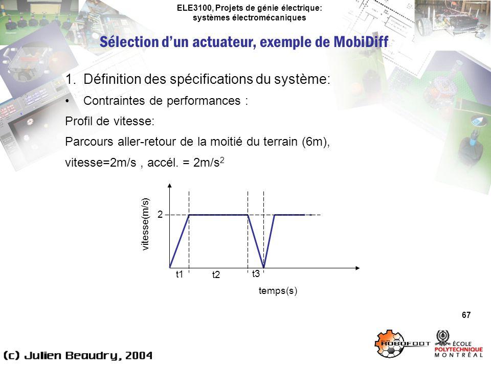 ELE3100, Projets de génie électrique: systèmes électromécaniques 67 1.Définition des spécifications du système: Contraintes de performances : Profil d