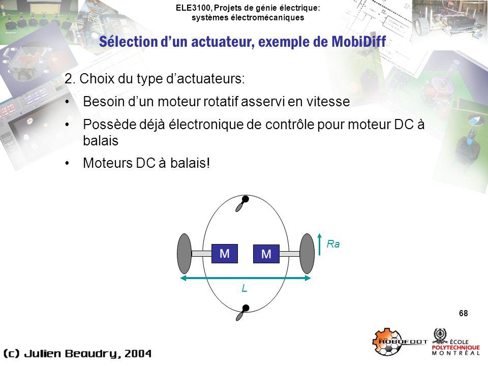 ELE3100, Projets de génie électrique: systèmes électromécaniques 68 2. Choix du type dactuateurs: Besoin dun moteur rotatif asservi en vitesse Possède