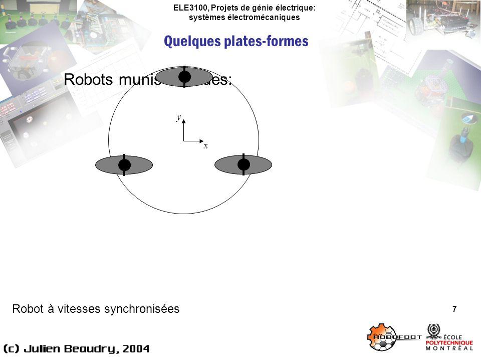 ELE3100, Projets de génie électrique: systèmes électromécaniques Quelques plates-formes 7 Robots munis de roues: Robot à vitesses synchronisées x y