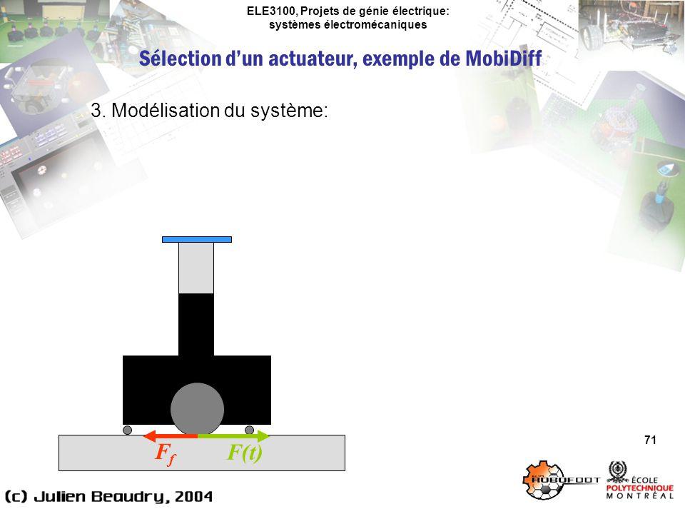 ELE3100, Projets de génie électrique: systèmes électromécaniques 71 3. Modélisation du système: Sélection dun actuateur, exemple de MobiDiff F(t) FfFf