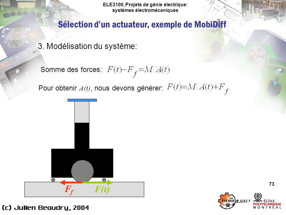 ELE3100, Projets de génie électrique: systèmes électromécaniques 73 3. Modélisation du système: Sélection dun actuateur, exemple de MobiDiff F(t) FfFf