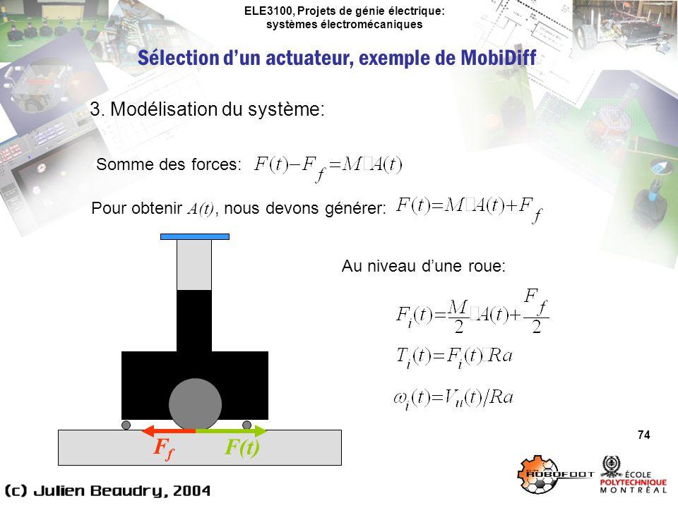 ELE3100, Projets de génie électrique: systèmes électromécaniques 74 3. Modélisation du système: Sélection dun actuateur, exemple de MobiDiff F(t) FfFf