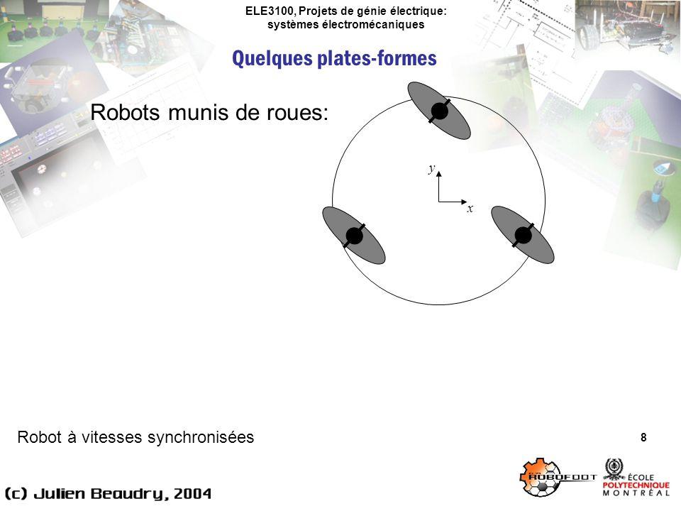 ELE3100, Projets de génie électrique: systèmes électromécaniques Quelques plates-formes 8 Robots munis de roues: Robot à vitesses synchronisées x y