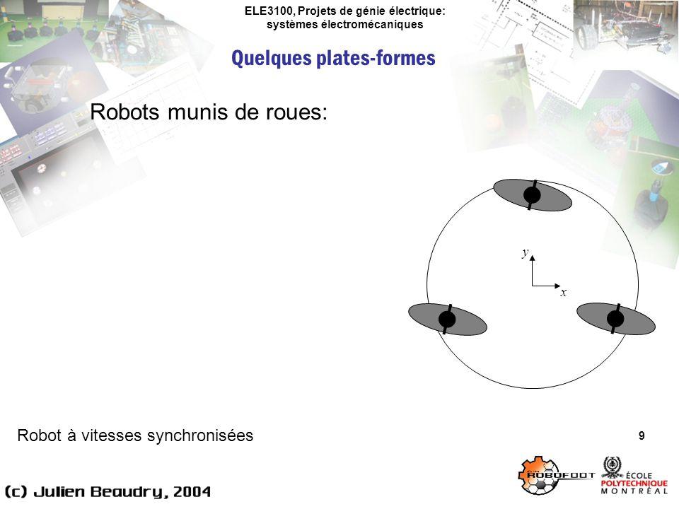 ELE3100, Projets de génie électrique: systèmes électromécaniques Quelques plates-formes 9 Robots munis de roues: Robot à vitesses synchronisées x y