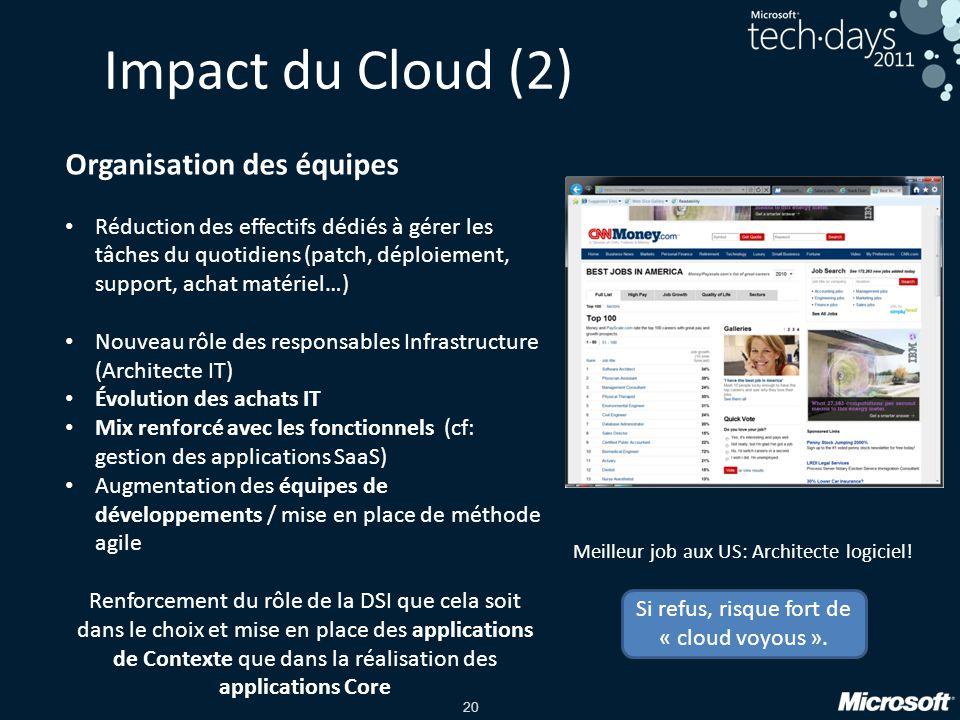 20 Impact du Cloud (2) Meilleur job aux US: Architecte logiciel! Organisation des équipes Réduction des effectifs dédiés à gérer les tâches du quotidi