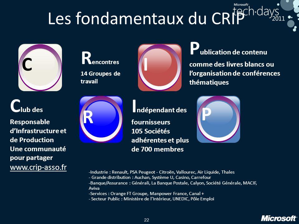 22 Les fondamentaux du CRIP C lub des Responsable dInfrastructure et de Production Une communauté pour partager www.crip-asso.fr I ndépendant des four