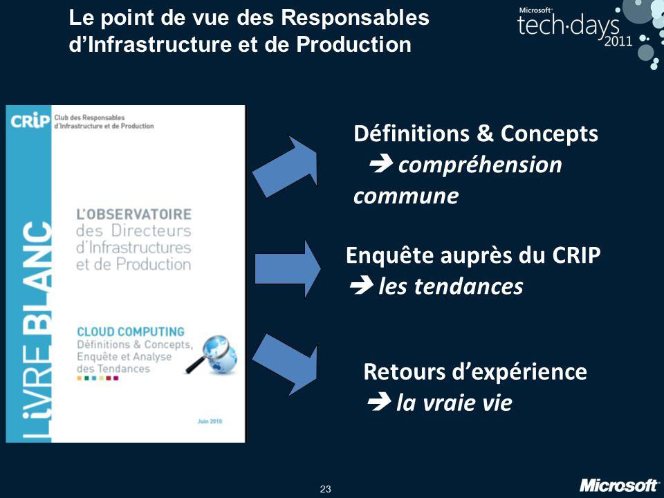 23 Le point de vue des Responsables dInfrastructure et de Production Enquête auprès du CRIP les tendances Définitions & Concepts compréhension commune