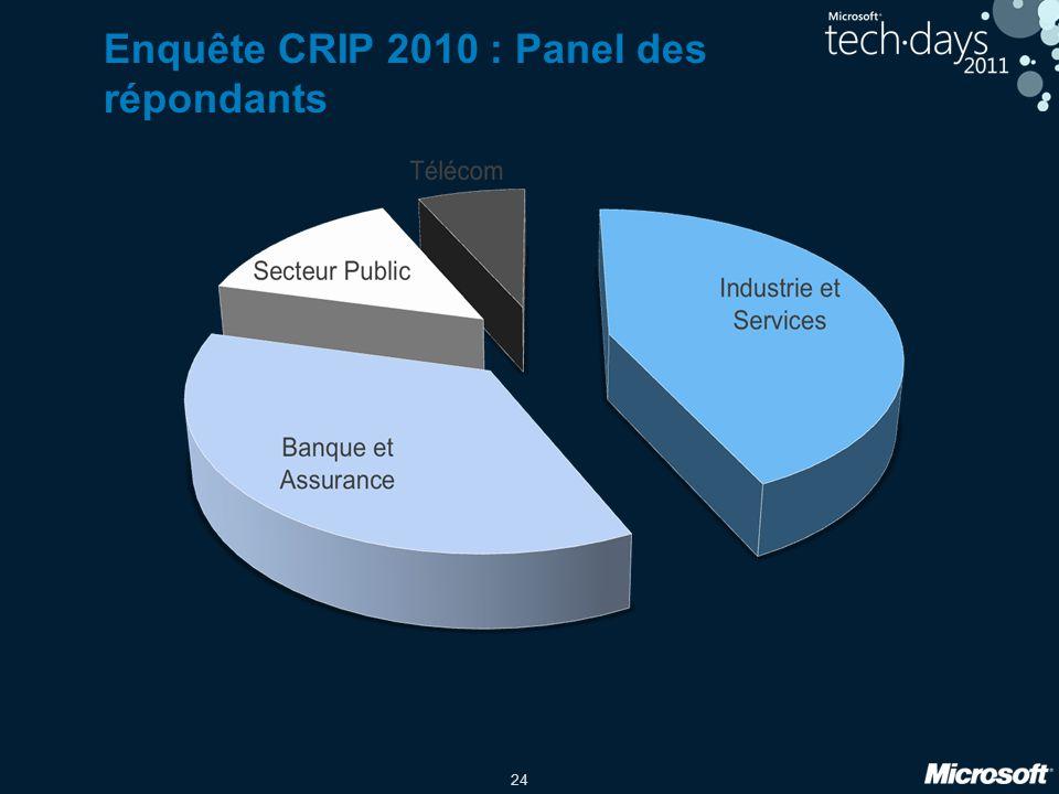 24 Enquête CRIP 2010 : Panel des répondants