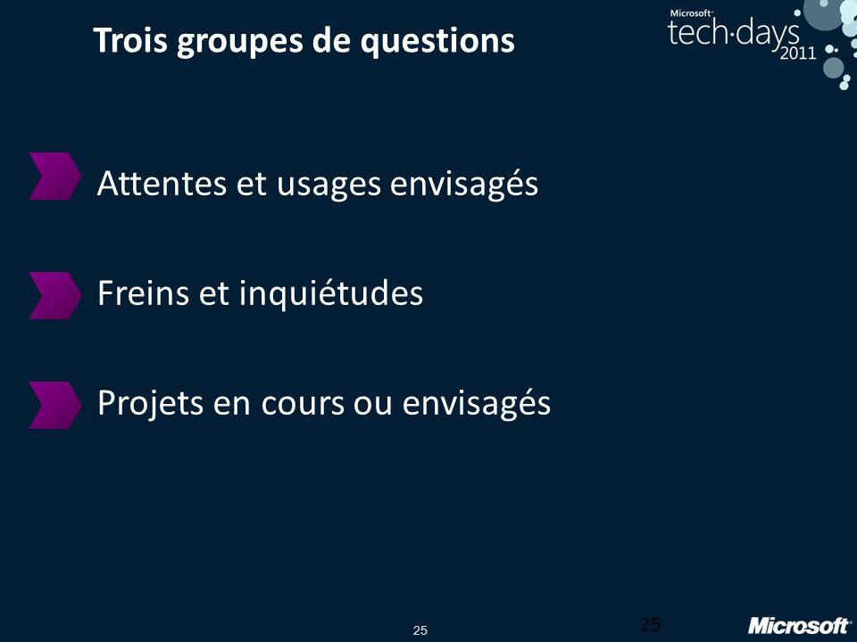 25 Trois groupes de questions Attentes et usages envisagés Freins et inquiétudes Projets en cours ou envisagés