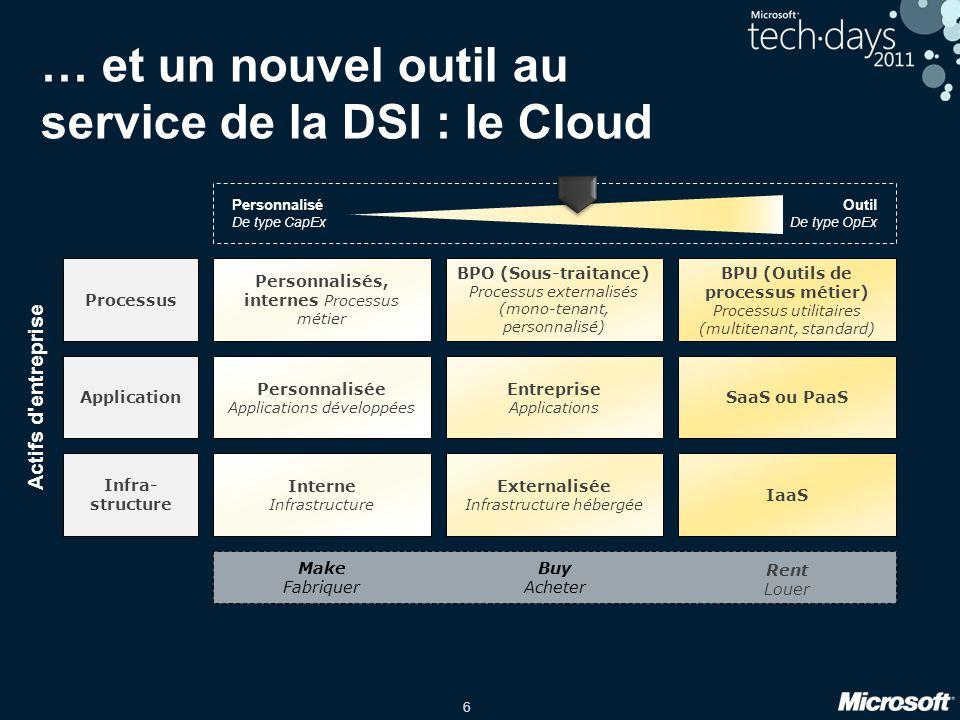 6 … et un nouvel outil au service de la DSI : le Cloud BPO (Sous-traitance) Processus externalisés (mono-tenant, personnalisé) Entreprise Applications