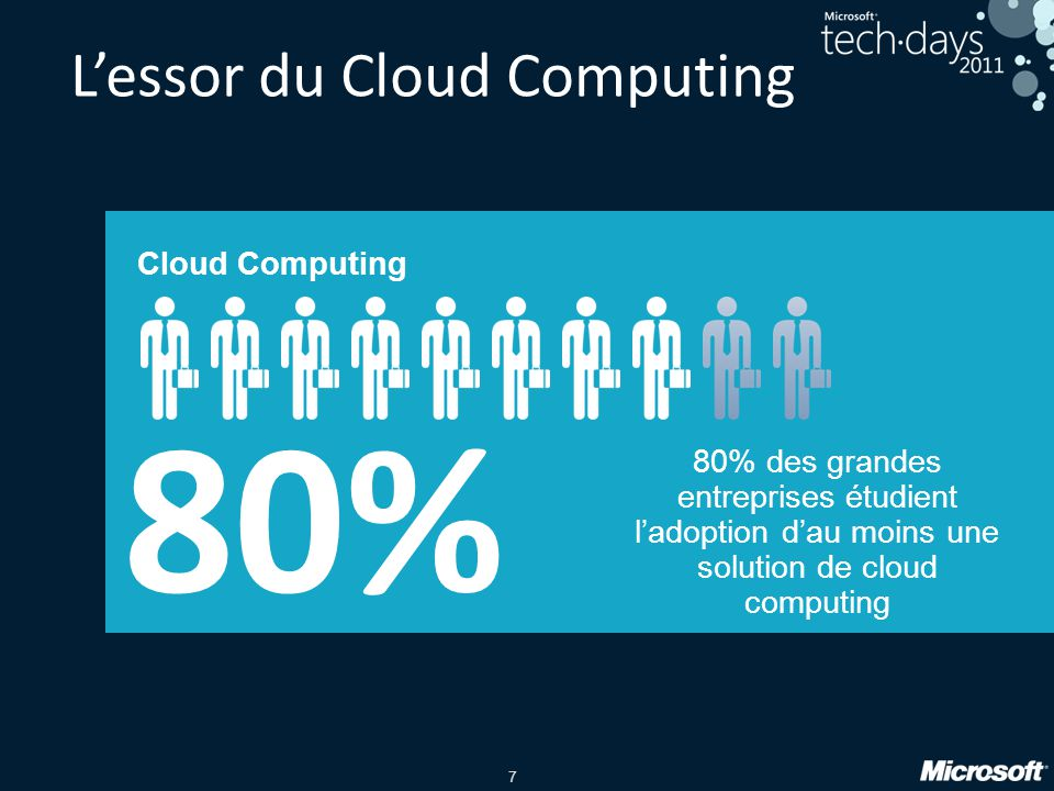 7 Cloud Computing 80% Lessor du Cloud Computing 80% des grandes entreprises étudient ladoption dau moins une solution de cloud computing