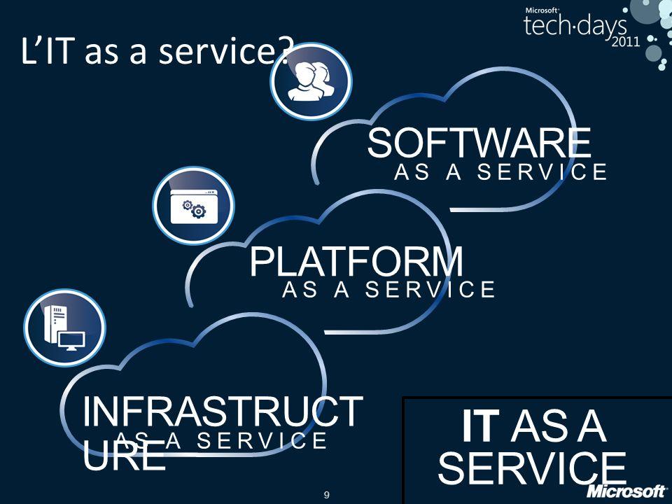 20 Impact du Cloud (2) Meilleur job aux US: Architecte logiciel.