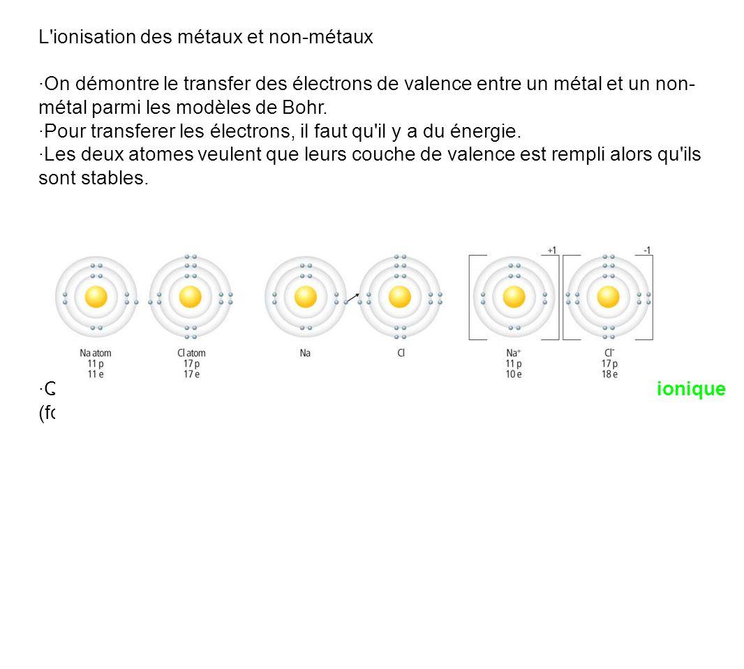 L'ionisation des métaux et non-métaux ·On démontre le transfer des électrons de valence entre un métal et un non- métal parmi les modèles de Bohr. ·Po