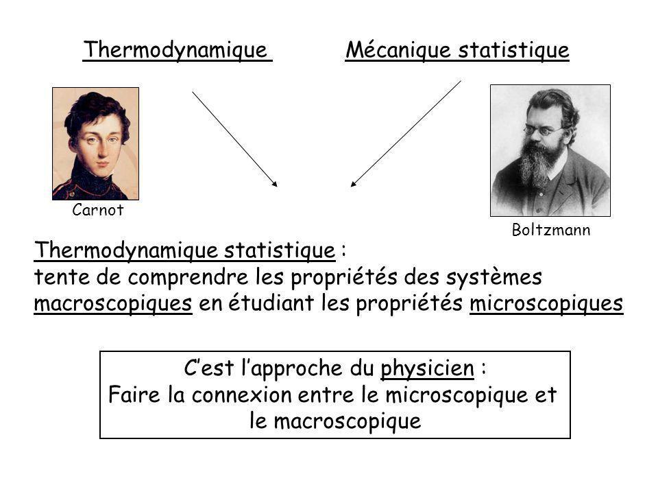 Thermodynamique Mécanique statistique Thermodynamique statistique : tente de comprendre les propriétés des systèmes macroscopiques en étudiant les propriétés microscopiques Cest lapproche du physicien : Faire la connexion entre le microscopique et le macroscopique Carnot Boltzmann