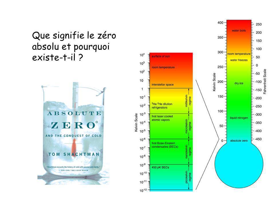 Que signifie le zéro absolu et pourquoi existe-t-il ?