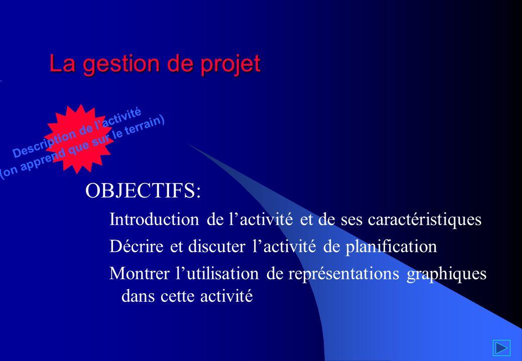 La gestion de projet OBJECTIFS: Introduction de lactivité et de ses caractéristiques Décrire et discuter lactivité de planification Montrer lutilisation de représentations graphiques dans cette activité Description de lactivité (on apprend que sur le terrain)