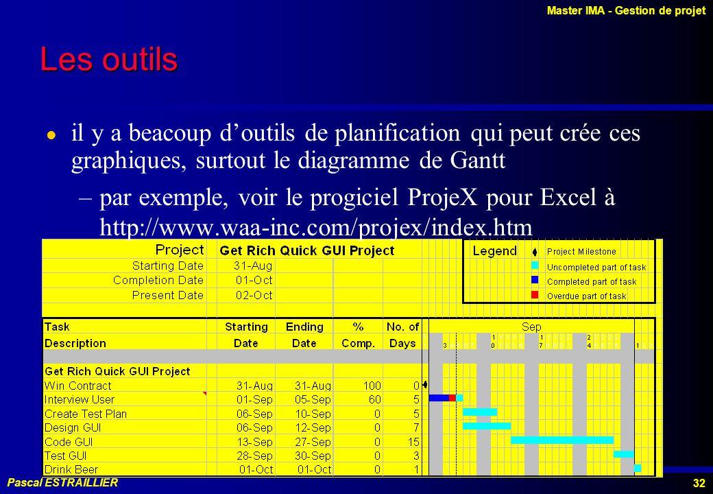Master IMA - Gestion de projet Pascal ESTRAILLIER 32 Les outils l il y a beacoup doutils de planification qui peut crée ces graphiques, surtout le diagramme de Gantt –par exemple, voir le progiciel ProjeX pour Excel à http://www.waa-inc.com/projex/index.htm