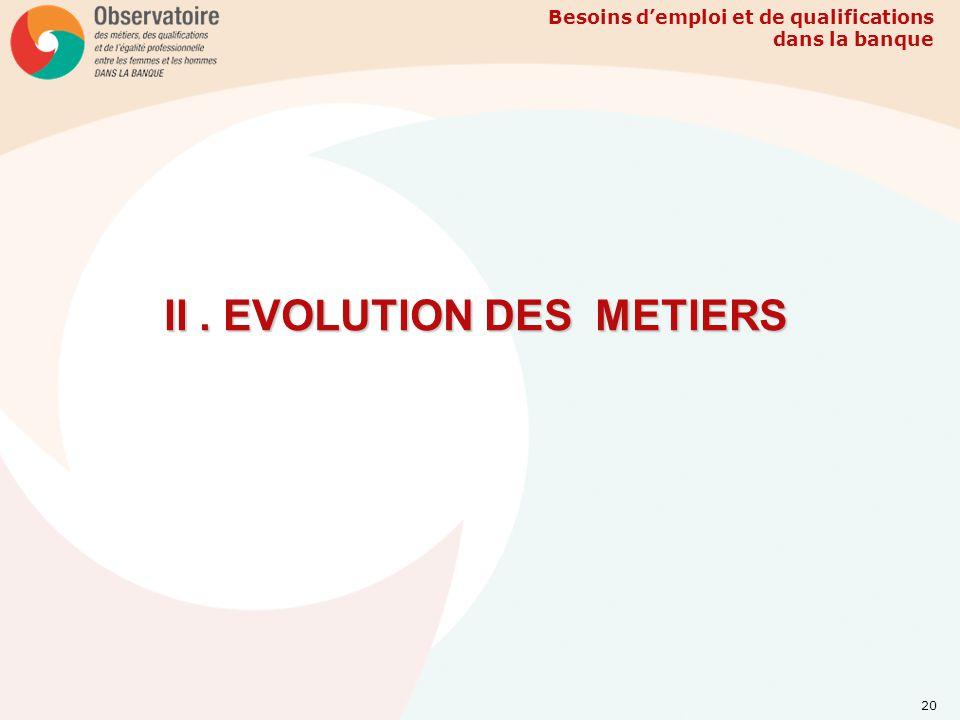 Besoins demploi et de qualifications dans la banque 20 II. EVOLUTION DES METIERS