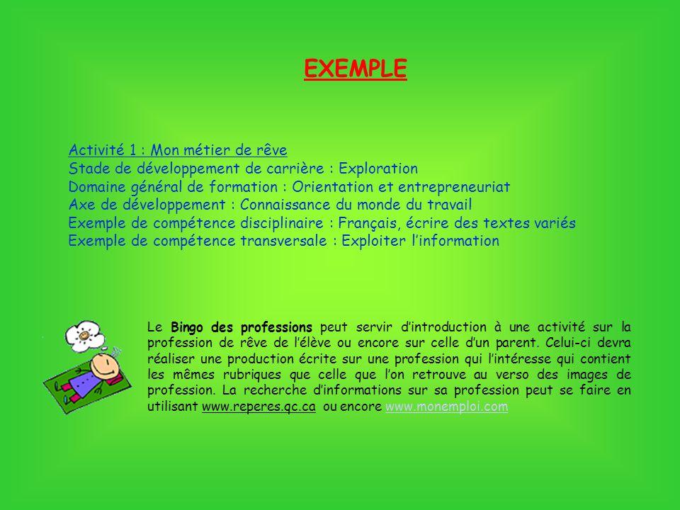 Activité 1 : Mon métier de rêve Stade de développement de carrière : Exploration Domaine général de formation : Orientation et entrepreneuriat Axe de