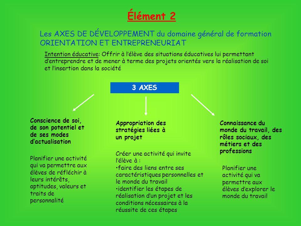 3 AXES Les AXES DE DÉVELOPPEMENT du domaine général de formation ORIENTATION ET ENTREPRENEURIAT Élément 2 Connaissance du monde du travail, des rôles
