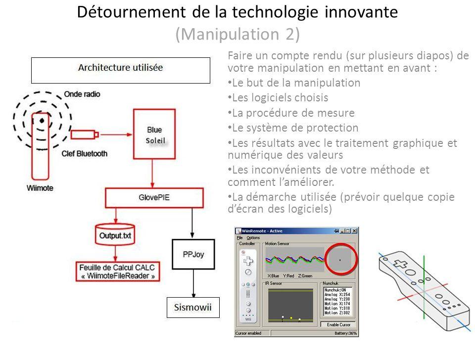 Détournement de la technologie innovante (Manipulation 2) Faire un compte rendu (sur plusieurs diapos) de votre manipulation en mettant en avant : Le