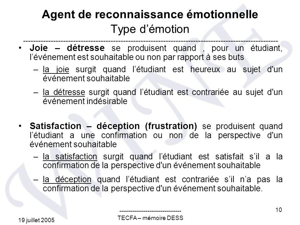 19 juillet 2005 --------------------------------- TECFA – mémoire DESS 10 Agent de reconnaissance émotionnelle Type démotion Joie – détresse se produisent quand, pour un étudiant, lévénement est souhaitable ou non par rapport à ses buts –la joie surgit quand létudiant est heureux au sujet d un événement souhaitable –la détresse surgit quand létudiant est contrariée au sujet d un événement indésirable Satisfaction – déception (frustration) se produisent quand létudiant a une confirmation ou non de la perspective d un événement souhaitable –la satisfaction surgit quand létudiant est satisfait sil a la confirmation de la perspective d un événement souhaitable –la déception quand létudiant est contrariée sil na pas la confirmation de la perspective d un événement souhaitable.