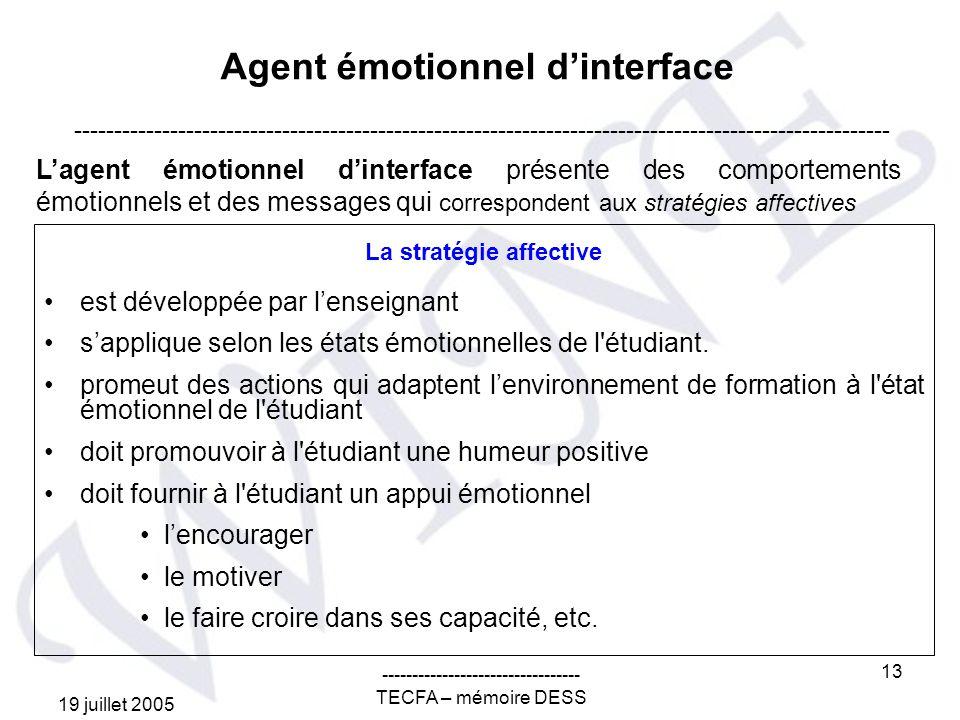 19 juillet 2005 --------------------------------- TECFA – mémoire DESS 13 Agent émotionnel dinterface La stratégie affective est développée par lenseignant sapplique selon les états émotionnelles de l étudiant.