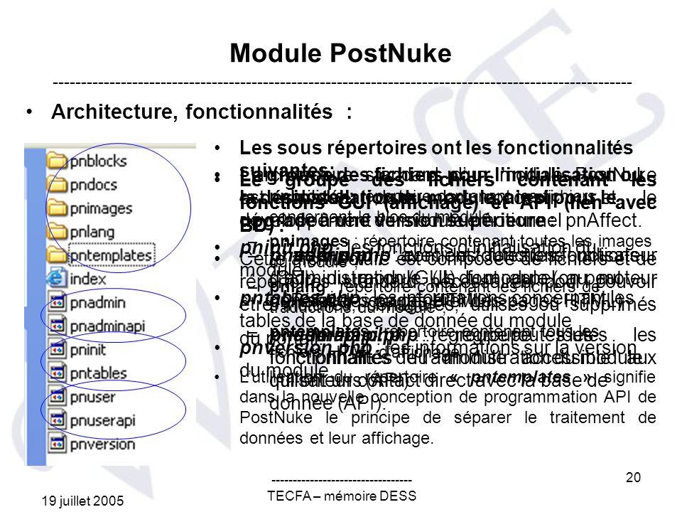 19 juillet 2005 --------------------------------- TECFA – mémoire DESS 20 Larchitecture standard dun module PostNuke est utilisée dans la conception et le développement du module émotionnel pnAffect.