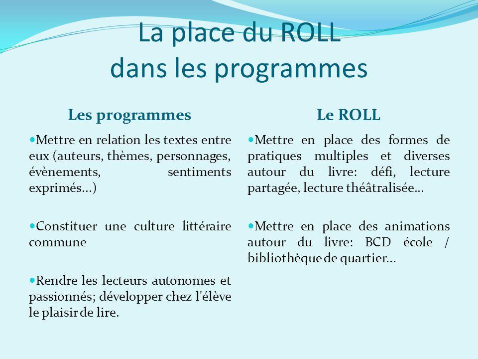 La place du ROLL dans les programmes Les programmes Le ROLL Mettre en relation les textes entre eux (auteurs, thèmes, personnages, évènements, sentime