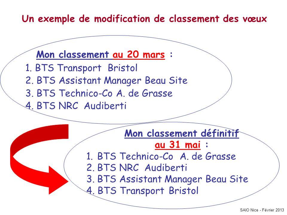 SAIO Nice - Février 2013 Un exemple de modification de classement des vœux Mon classement au 20 mars : 1. BTS Transport Bristol 2. BTS Assistant Manag