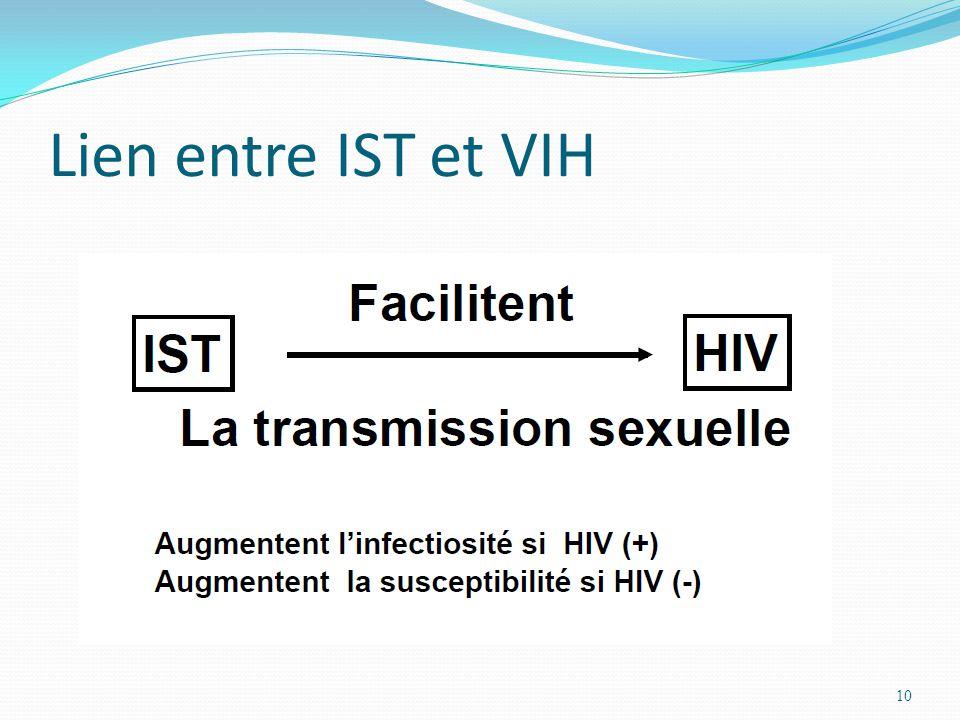 Lien entre IST et VIH 10