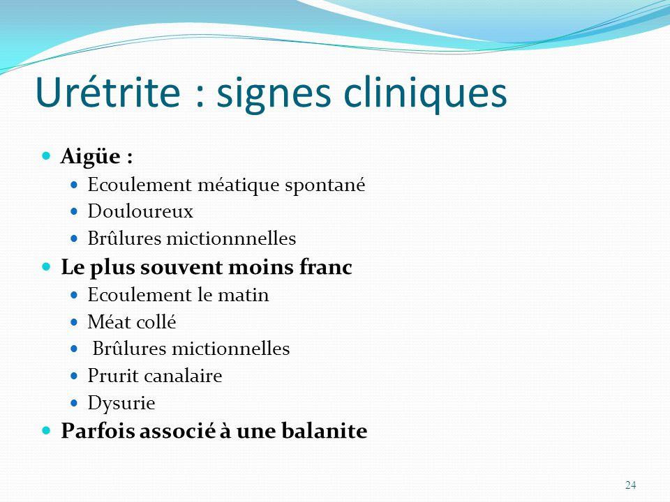 Urétrite : signes cliniques Aigüe : Ecoulement méatique spontané Douloureux Brûlures mictionnnelles Le plus souvent moins franc Ecoulement le matin Mé