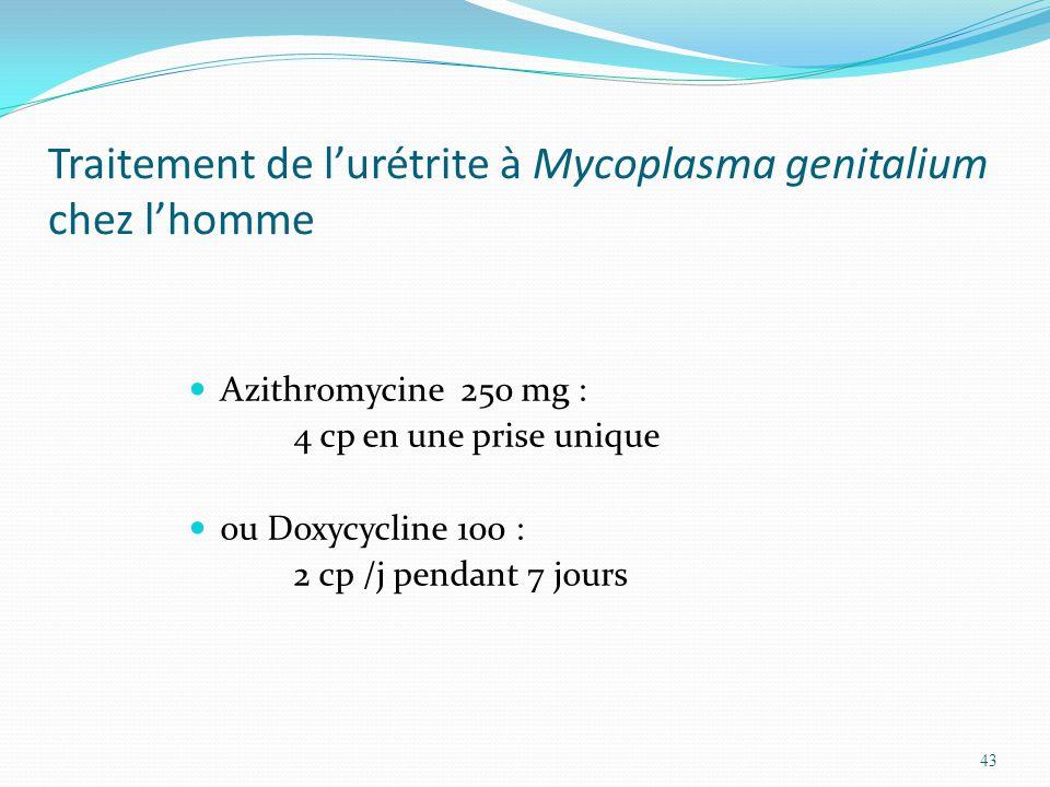 43 Traitement de lurétrite à Mycoplasma genitalium chez lhomme Azithromycine 250 mg : 4 cp en une prise unique ou Doxycycline 100 : 2 cp /j pendant 7 jours
