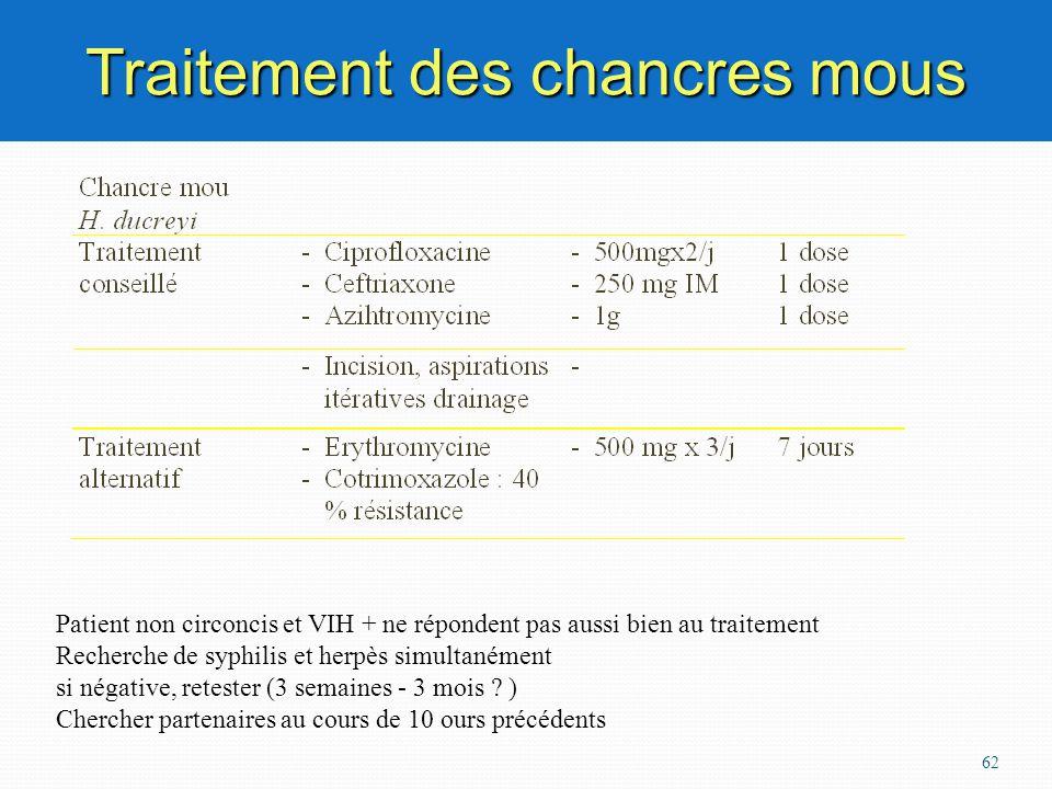 62 Traitement des chancres mous Patient non circoncis et VIH + ne répondent pas aussi bien au traitement Recherche de syphilis et herpès simultanément si négative, retester (3 semaines - 3 mois .