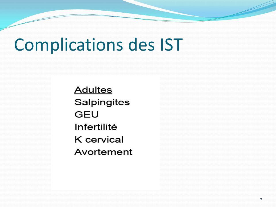 Complications des IST 7