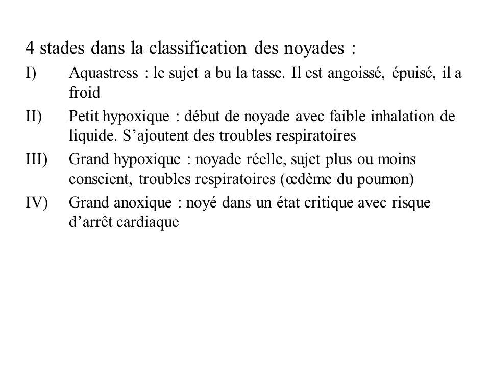4 stades dans la classification des noyades : I)Aquastress : le sujet a bu la tasse. Il est angoissé, épuisé, il a froid II)Petit hypoxique : début de