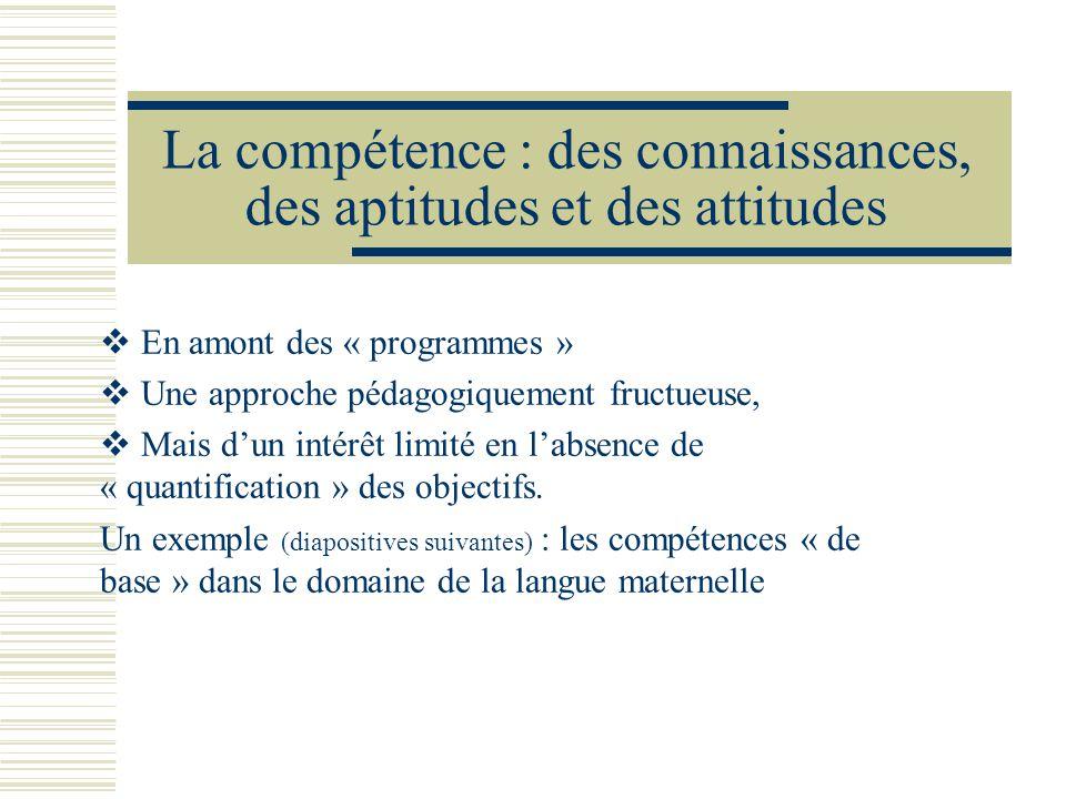 La compétence : des connaissances, des aptitudes et des attitudes En amont des « programmes » Une approche pédagogiquement fructueuse, Mais dun intérê