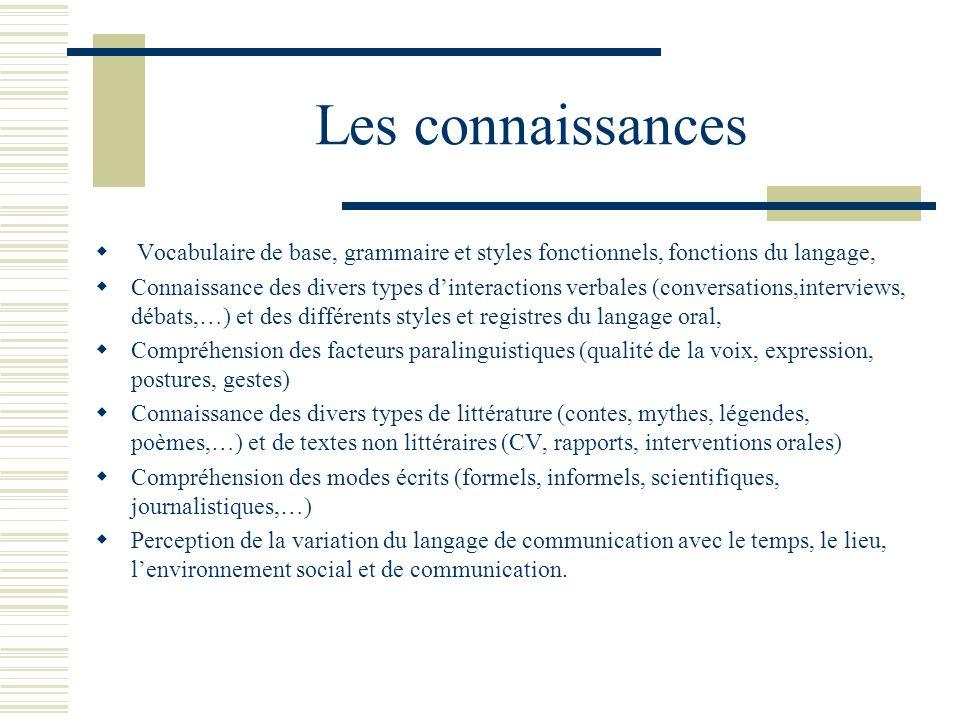 Les connaissances Vocabulaire de base, grammaire et styles fonctionnels, fonctions du langage, Connaissance des divers types dinteractions verbales (c